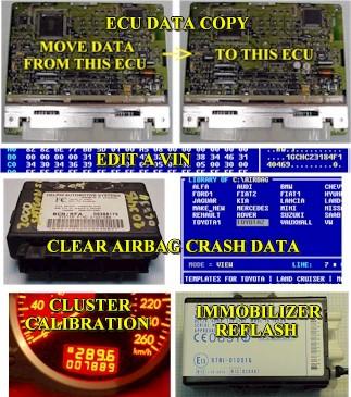 Automotive kits for airbag resetter, digital cluster calibration